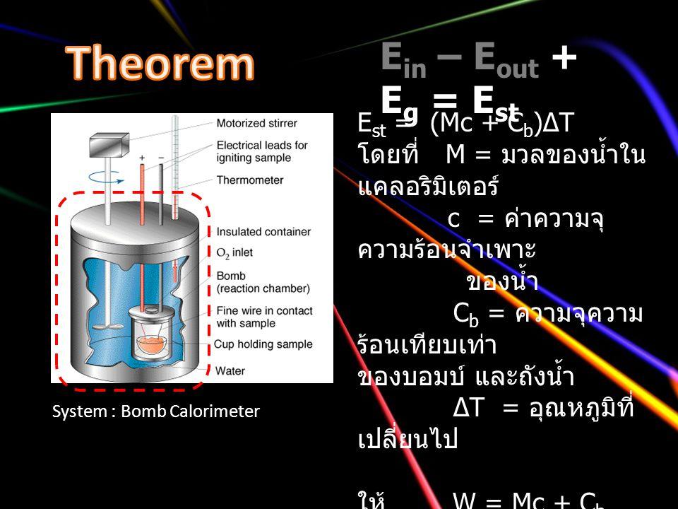 System : Bomb Calorimeter E st = (Mc + C b )∆T โดยที่ M = มวลของน้ำใน แคลอริมิเตอร์ c = ค่าความจุ ความร้อนจำเพาะ ของน้ำ C b = ความจุความ ร้อนเทียบเท่า