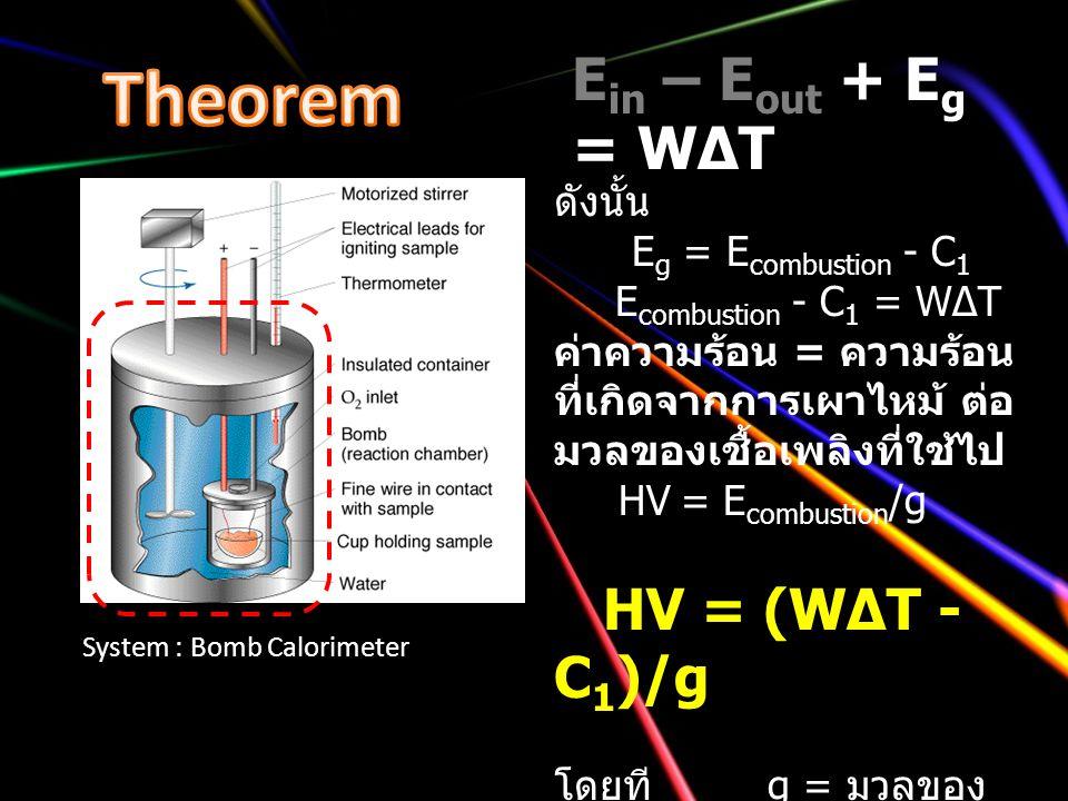 System : Bomb Calorimeter ดังนั้น E g = E combustion - C 1 E combustion - C 1 = W∆T ค่าความร้อน = ความร้อน ที่เกิดจากการเผาไหม้ ต่อ มวลของเชื้อเพลิงที
