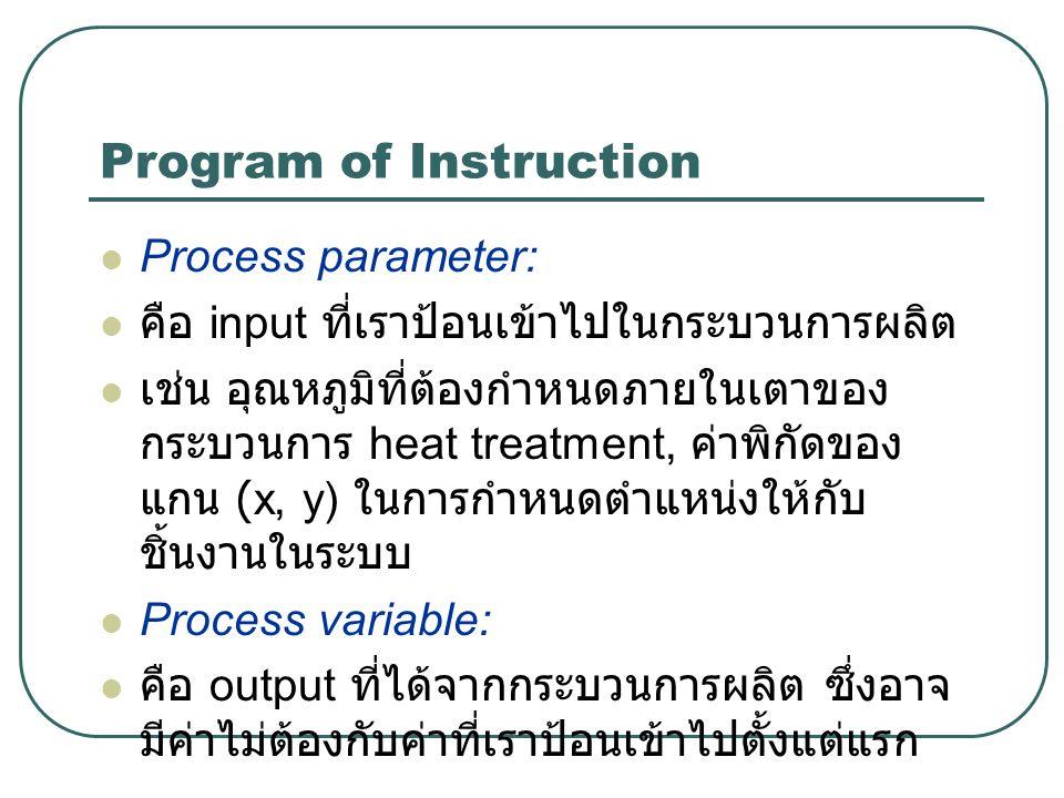 Program of Instruction Process parameter: คือ input ที่เราป้อนเข้าไปในกระบวนการผลิต เช่น อุณหภูมิที่ต้องกำหนดภายในเตาของ กระบวนการ heat treatment, ค่า