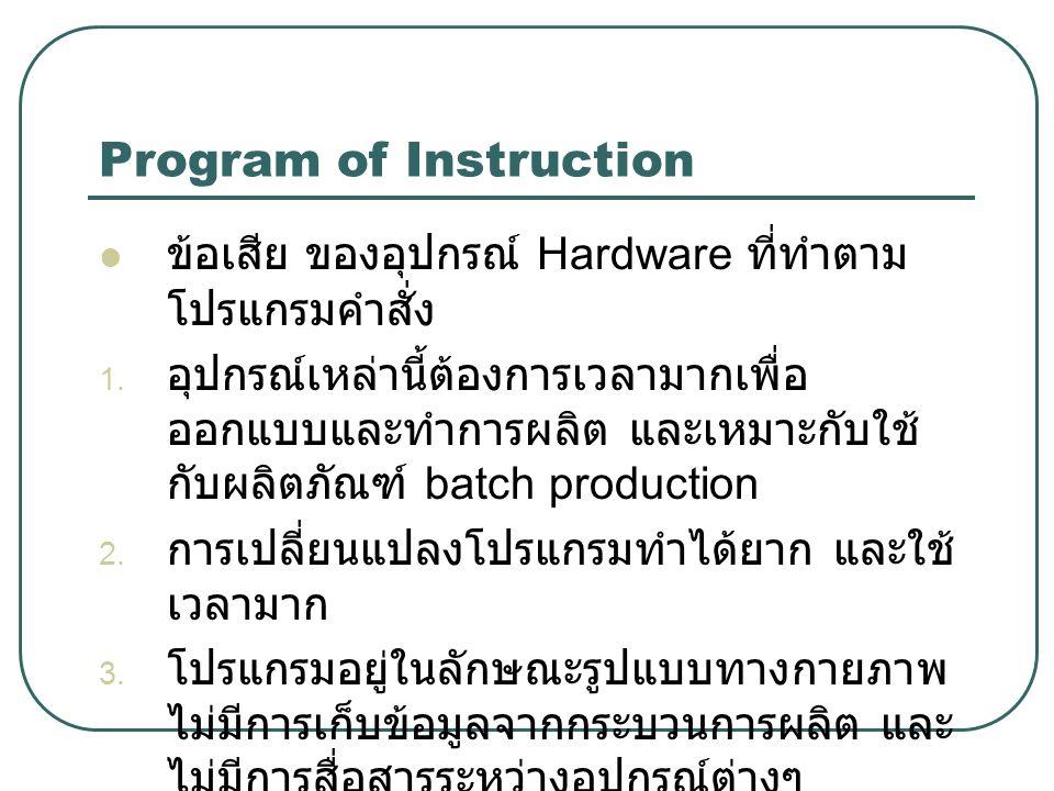 Program of Instruction ข้อเสีย ของอุปกรณ์ Hardware ที่ทำตาม โปรแกรมคำสั่ง 1. อุปกรณ์เหล่านี้ต้องการเวลามากเพื่อ ออกแบบและทำการผลิต และเหมาะกับใช้ กับผ
