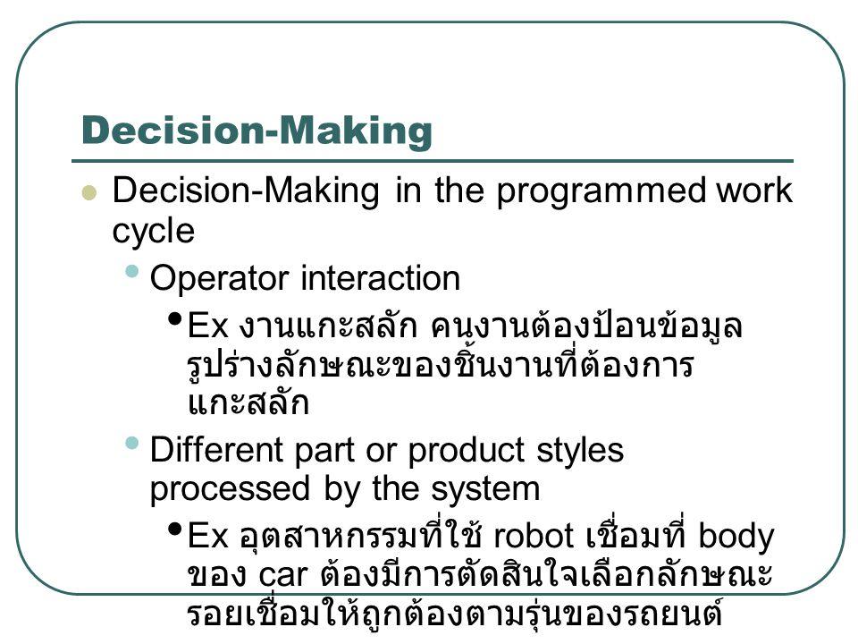 Decision-Making Decision-Making in the programmed work cycle Operator interaction Ex งานแกะสลัก คนงานต้องป้อนข้อมูล รูปร่างลักษณะของชิ้นงานที่ต้องการ