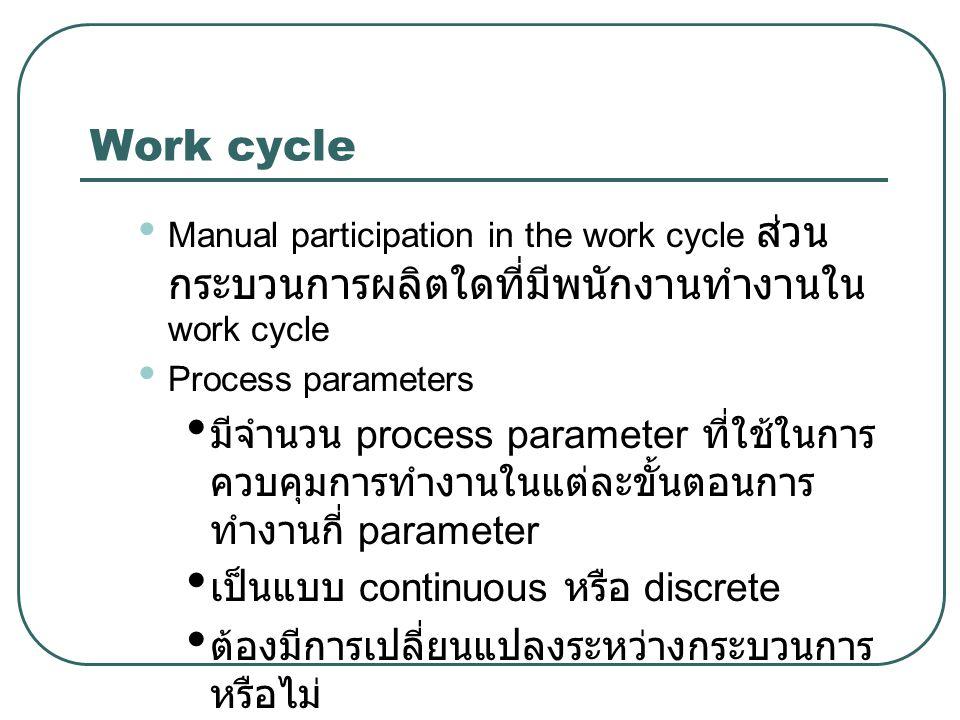 Work cycle Manual participation in the work cycle ส่วน กระบวนการผลิตใดที่มีพนักงานทำงานใน work cycle Process parameters มีจำนวน process parameter ที่ใ