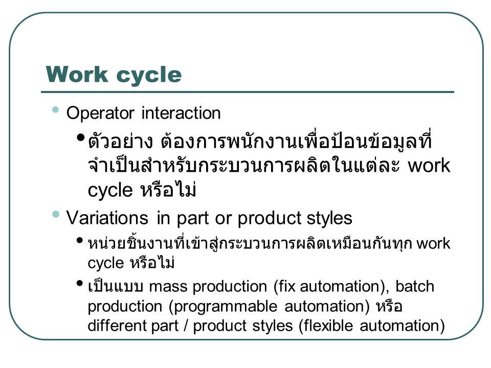 Work cycle Operator interaction ตัวอย่าง ต้องการพนักงานเพื่อป้อนข้อมูลที่ จำเป็นสำหรับกระบวนการผลิตในแต่ละ work cycle หรือไม่ Variations in part or pr