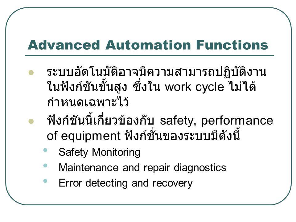 Advanced Automation Functions ระบบอัตโนมัติอาจมีความสามารถปฏิบัติงาน ในฟังก์ชันขั้นสูง ซึ่งใน work cycle ไม่ได้ กำหนดเฉพาะไว้ ฟังก์ชันนี้เกี่ยวข้องกับ