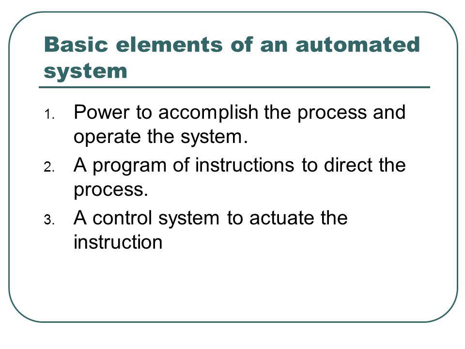 Program of Instruction ข้อเสีย ของอุปกรณ์ Hardware ที่ทำตาม โปรแกรมคำสั่ง 1.