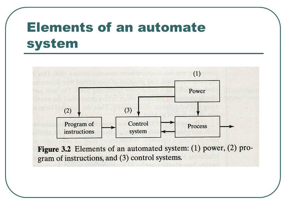 Power to accomplish the automated process Power for the process: เป็นสิ่งที่ต้องการ เพื่อขับเคลื่อนกระบวนการและควบคุมการ ผลิต แหล่งพลังงานหลักในระบบอัตโนมัติ คือ พลังงานไฟฟ้า เพราะมีข้อได้เปรียบมากกว่า พลังงานอย่างอื่น มีต้นทุนปานกลาง และเป็นส่วนสำคัญของ โครงสร้างอุตสาหกรรม สามารถเปลี่ยนไปเป็นพลังงานทางเลือกอื่นๆ : จักรกล, ความร้อน, แสง, ไฮดรอลิก และ ระบบนิวแมติกส์ เป็นต้น