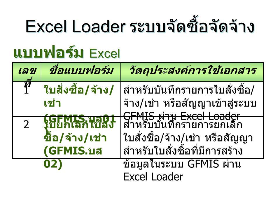 Excel Loader ระบบจัดซื้อจัดจ้าง สำหรับบันทึกรายการใบสั่งซื้อ / จ้าง / เช่า หรือสัญญาเข้าสู่ระบบ GFMIS ผ่าน Excel Loader ใบสั่งซื้อ / จ้าง / เช่า (GFMIS.
