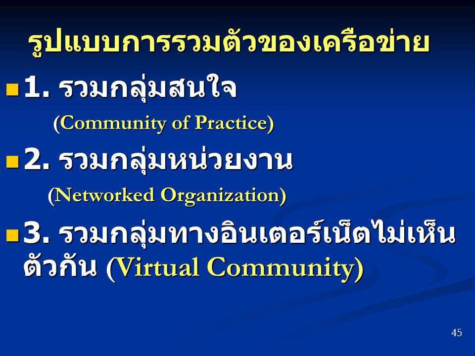 รูปแบบการรวมตัวของเครือข่าย รูปแบบการรวมตัวของเครือข่าย 1. รวมกลุ่มสนใจ 1. รวมกลุ่มสนใจ (Community of Practice) (Community of Practice) 2. รวมกลุ่มหน่
