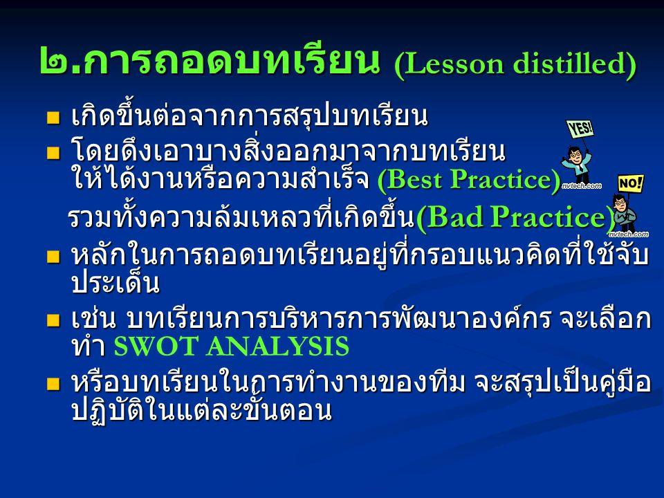 ๒. การถอดบทเรียน (Lesson distilled) เกิดขึ้นต่อจากการสรุปบทเรียน เกิดขึ้นต่อจากการสรุปบทเรียน โดยดึงเอาบางสิ่งออกมาจากบทเรียน ให้ได้งานหรือความสำเร็จ