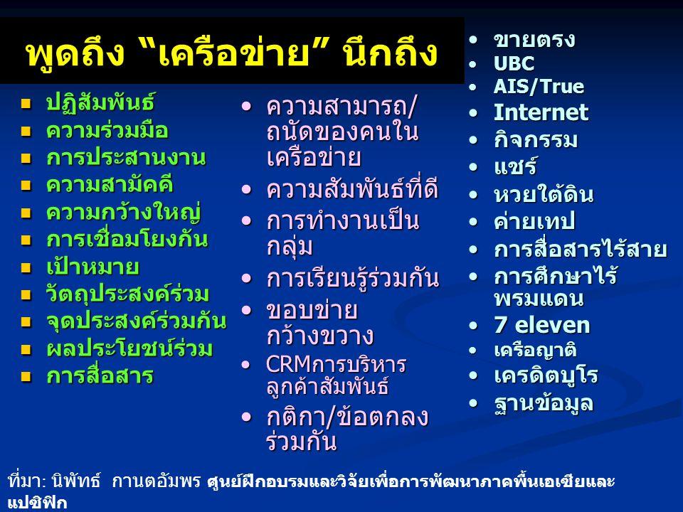 บทส่งท้าย : ข้อเสนอสมาคมสุขศึกษา พลศึกษาและ นันทนาการแห่งประเทศไทย สวมบทบาทแม่ข่าย 1.