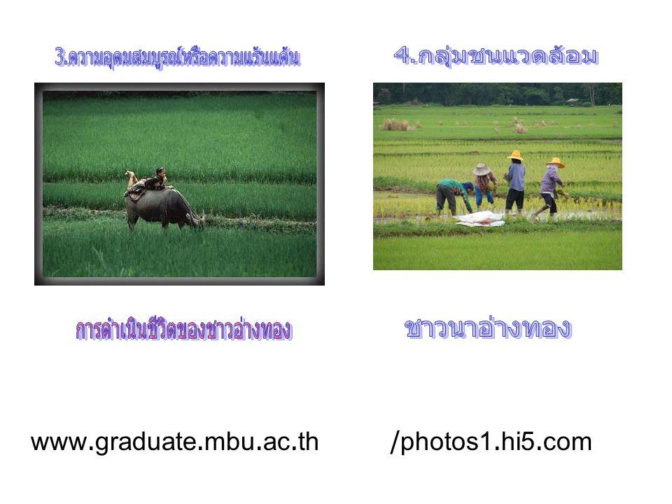 www.graduate.mbu.ac.th/photos1.hi5.com