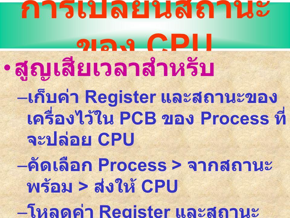 ตัวจัดคิวระยะสั้น หน้าที่ คัดเลือก Process > จากสถานะรัน > ส่งให้ CPU เมื่อ CPU ว่าง โดยจัดคิว แบบ FCFS เข้าคิวตามลำดับ RR เข้าคิว ตาม Quantum PRIORITY เข้าคิวตามลำดับ ความสำคัญ SJN เข้าคิวตามลำดับเวลาจาก น้อยไปมาก SRT เข้าคิวตามเวลาที่เหลืออยู่ จากน้อยไปมาก