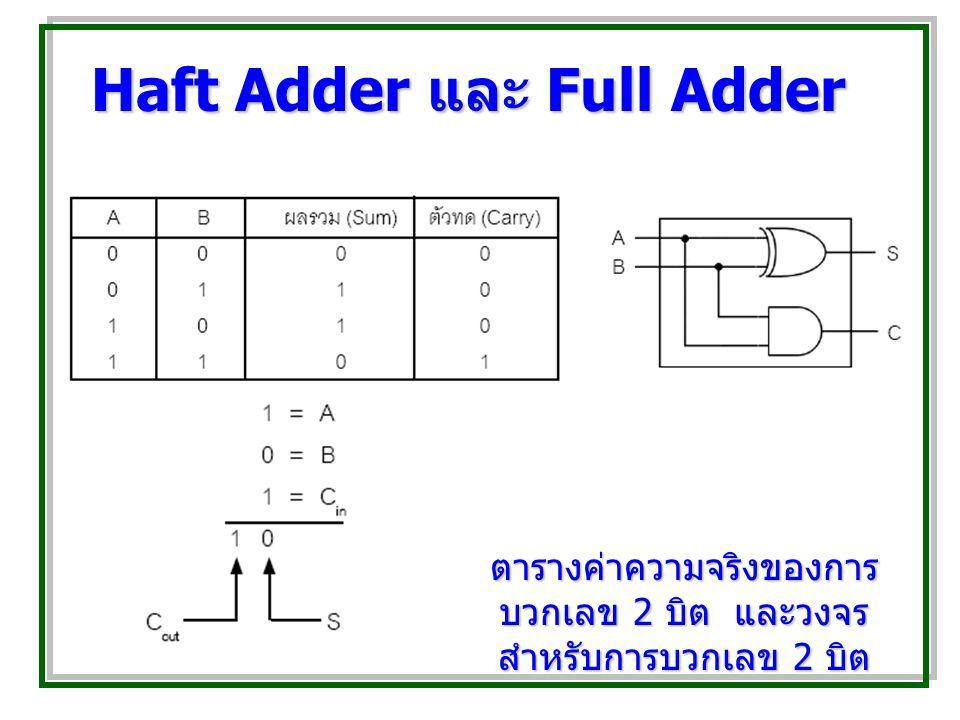Haft Adder และ Full Adder ตารางค่าความจริงของการ บวกเลข 2 บิต และวงจร สำหรับการบวกเลข 2 บิต
