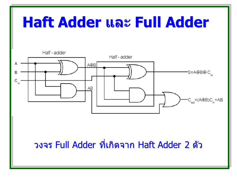 Haft Adder และ Full Adder วงจร Full Adder ที่เกิดจาก Haft Adder 2 ตัว