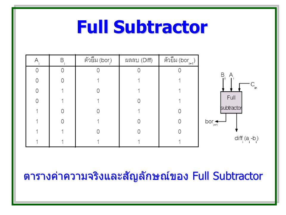 Full Subtractor Full Subtractor ตารางค่าความจริงและสัญลักษณ์ของ Full Subtractor