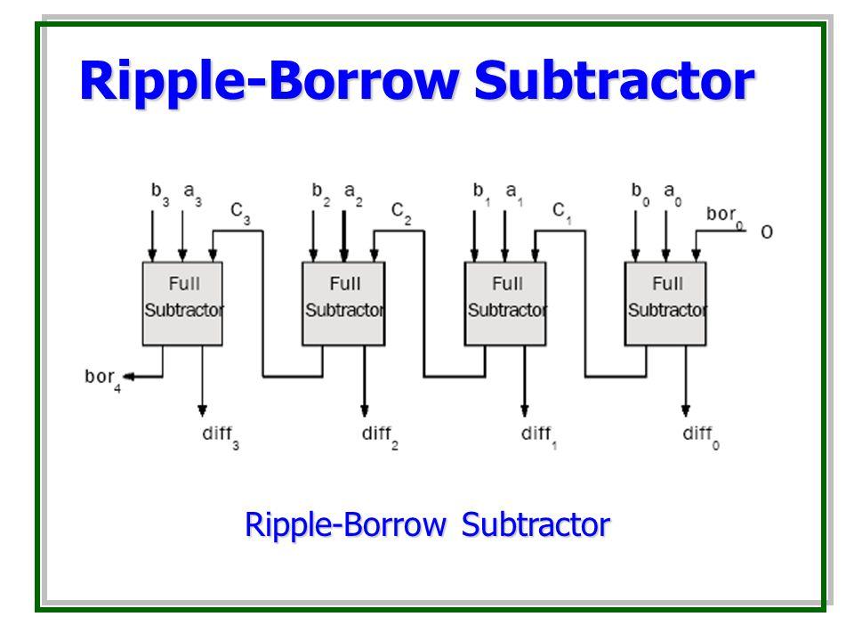 Ripple-Borrow Subtractor