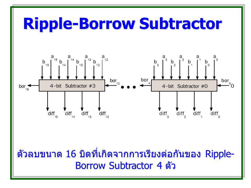 ตัวลบขนาด 16 บิตที่เกิดจากการเรียงต่อกันของ Ripple- Borrow Subtractor 4 ตัว