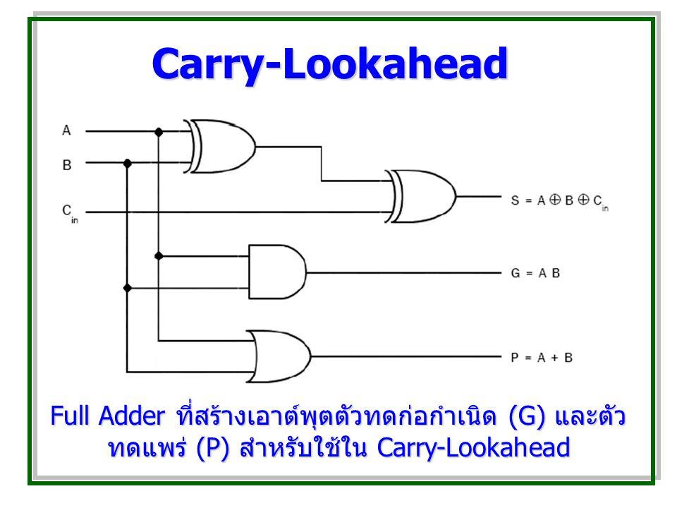Carry-Lookahead Full Adder ที่สร้างเอาต์พุตตัวทดก่อกำเนิด (G) และตัว ทดแพร่ (P) สำหรับใช้ใน Carry-Lookahead