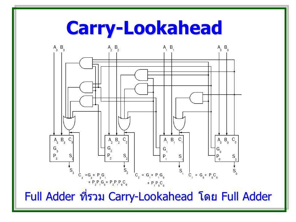 Carry-Lookahead Full Adder ที่รวม Carry-Lookahead โดย Full Adder