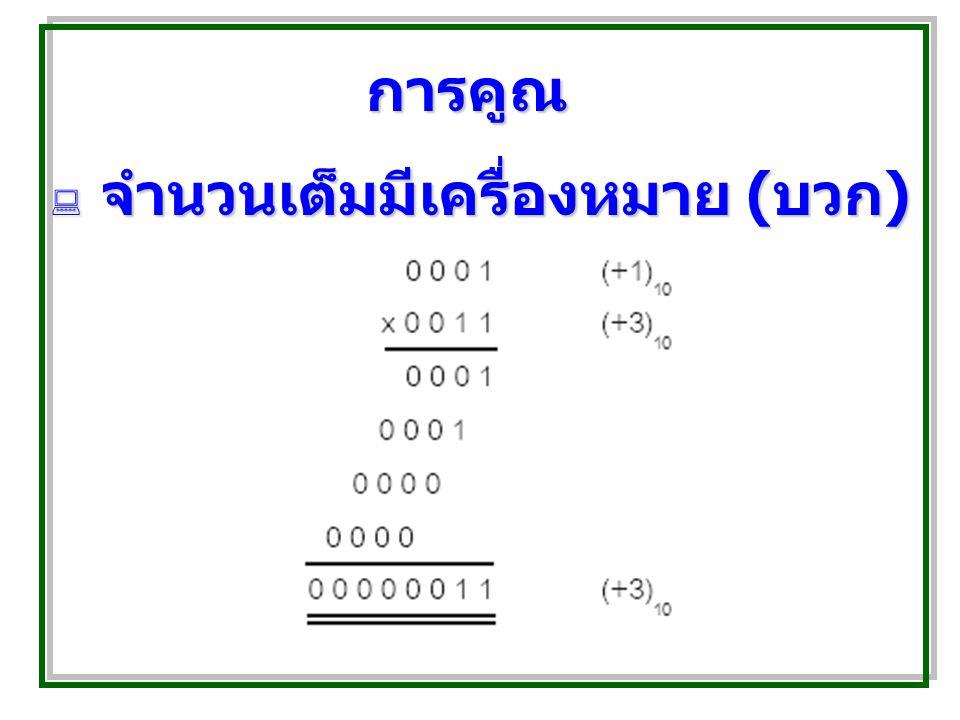 การคูณ  จำนวนเต็มมีเครื่องหมาย ( บวก )