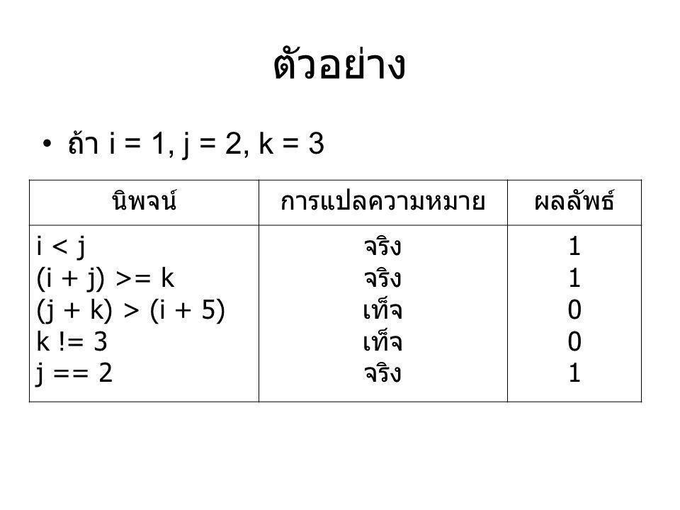 ตัวอย่าง ถ้า i = 1, j = 2, k = 3 นิพจน์การแปลความหมายผลลัพธ์ i < j (i + j) >= k (j + k) > (i + 5) k != 3 j == 2 จริง เท็จ จริง 1100111001