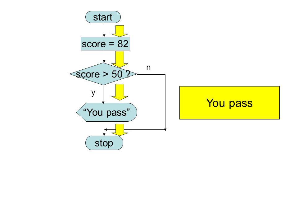 """start score = 82 score > 50 ? """"You pass"""" stop y n You pass"""