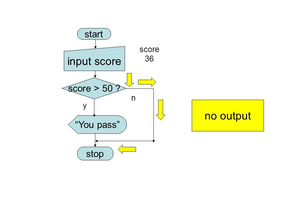"start score > 50 ? ""You pass"" stop y n no output input score score 36"