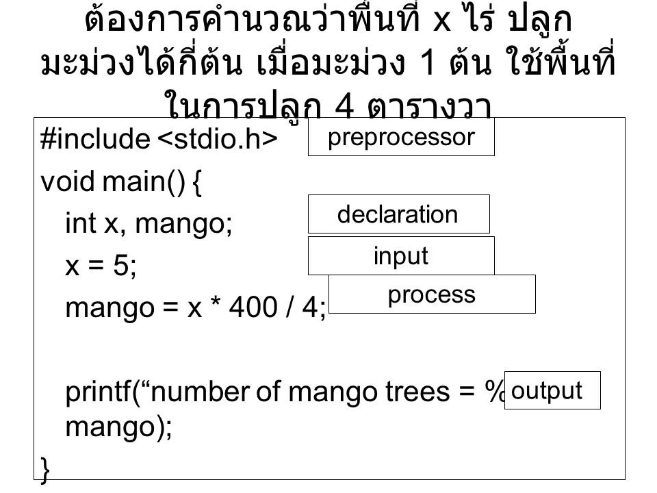 "#include void main() { int x, mango; x = 5; mango = x * 400 / 4; printf(""number of mango trees = %d\n"", mango); } preprocessor declaration input proce"
