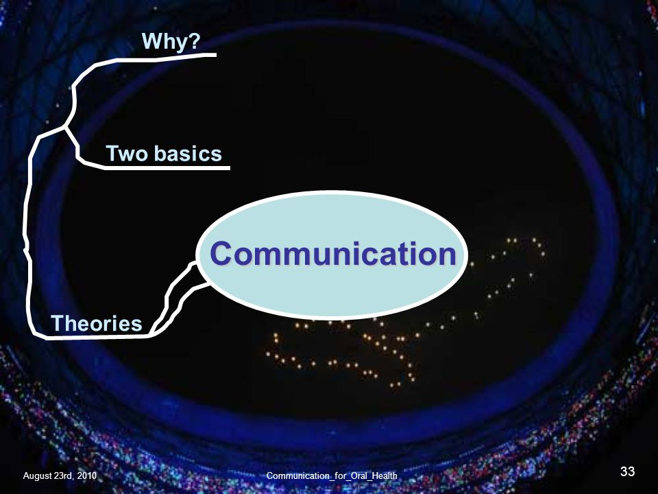 August 23rd, 2010Communication_for_Oral_Health 33 Communication Theories Why Two basics