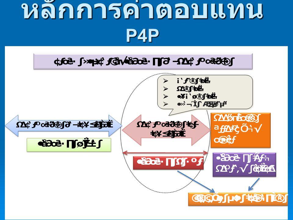 หลักการค่าตอบแทน P4P
