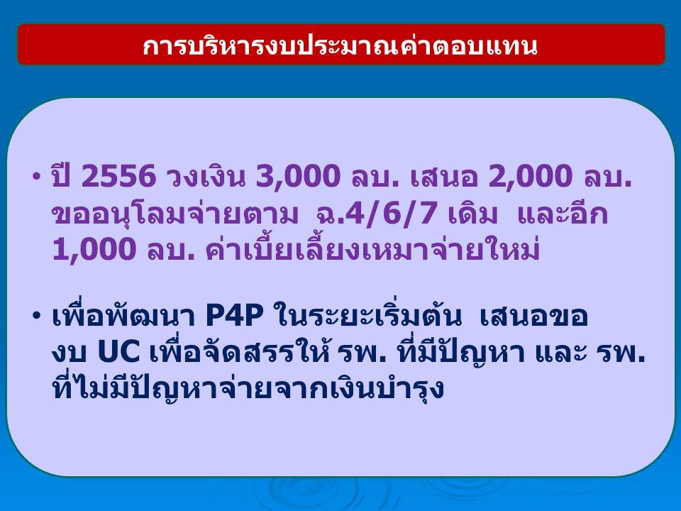 ปี 2556 วงเงิน 3,000 ลบ. เสนอ 2,000 ลบ. ขออนุโลมจ่ายตาม ฉ.4/6/7 เดิม และอีก 1,000 ลบ. ค่าเบี้ยเลี้ยงเหมาจ่ายใหม่ เพื่อพัฒนา P4P ในระยะเริ่มต้น เสนอขอ