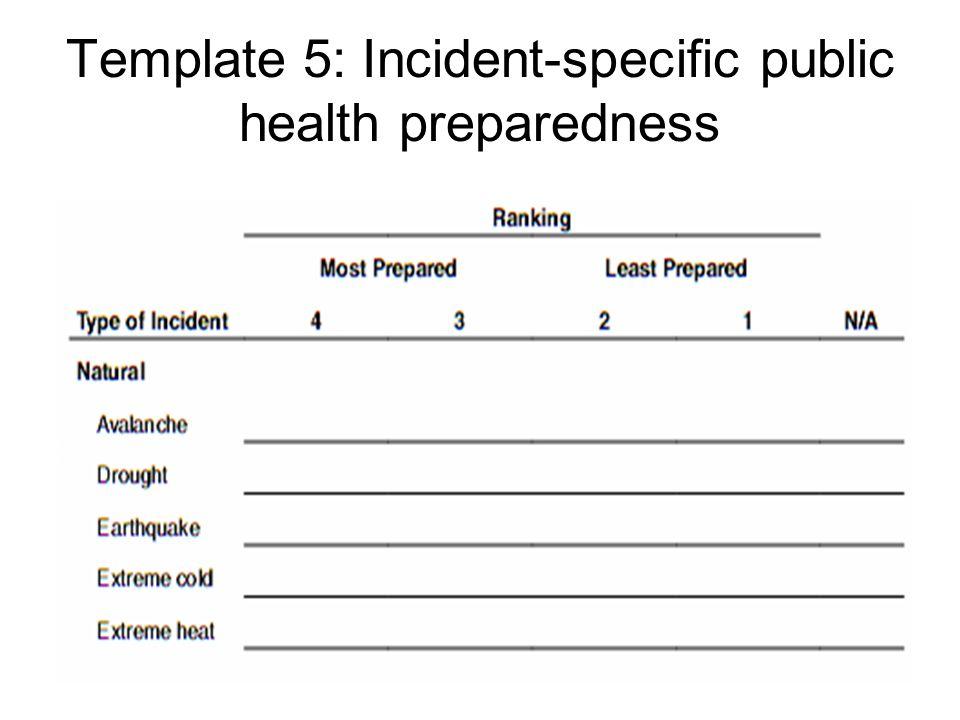 Template 5: Incident-specific public health preparedness