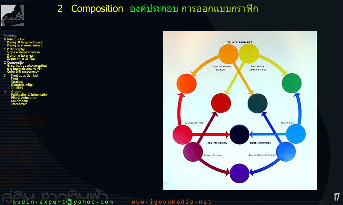 17 2Composition องค์ประกอบ การออกแบบกราฟิก Content: 0Introduction Design & Graphic Design Designer ตัวขับความหมาย 1Pictography Signs การสื่อความหมาย S