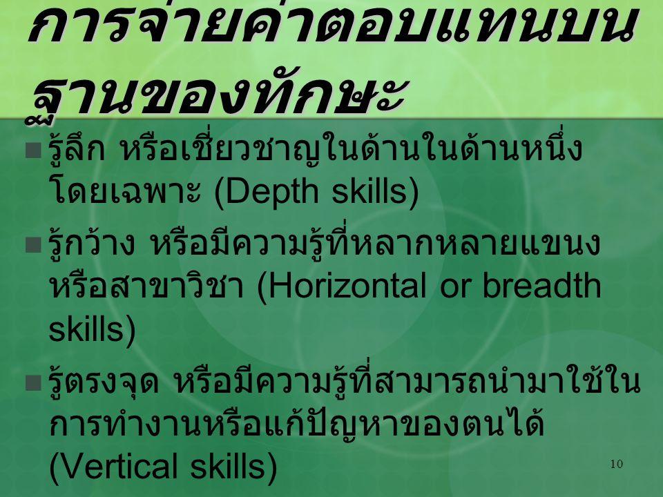 10 การจ่ายค่าตอบแทนบน ฐานของทักษะ รู้ลึก หรือเชี่ยวชาญในด้านในด้านหนึ่ง โดยเฉพาะ (Depth skills) รู้กว้าง หรือมีความรู้ที่หลากหลายแขนง หรือสาขาวิชา (Ho