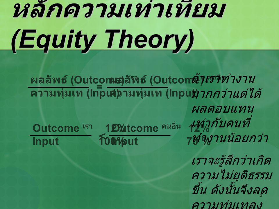 6 หลักความเท่าเทียม (Equity Theory) ผลลัพธ์ (Outcome) คนอื่น ความทุ่มเท (Input) ผลลัพธ์ (Outcome) เรา ความทุ่มเท (Input) = Outcome คนอื่น 12% Input 70