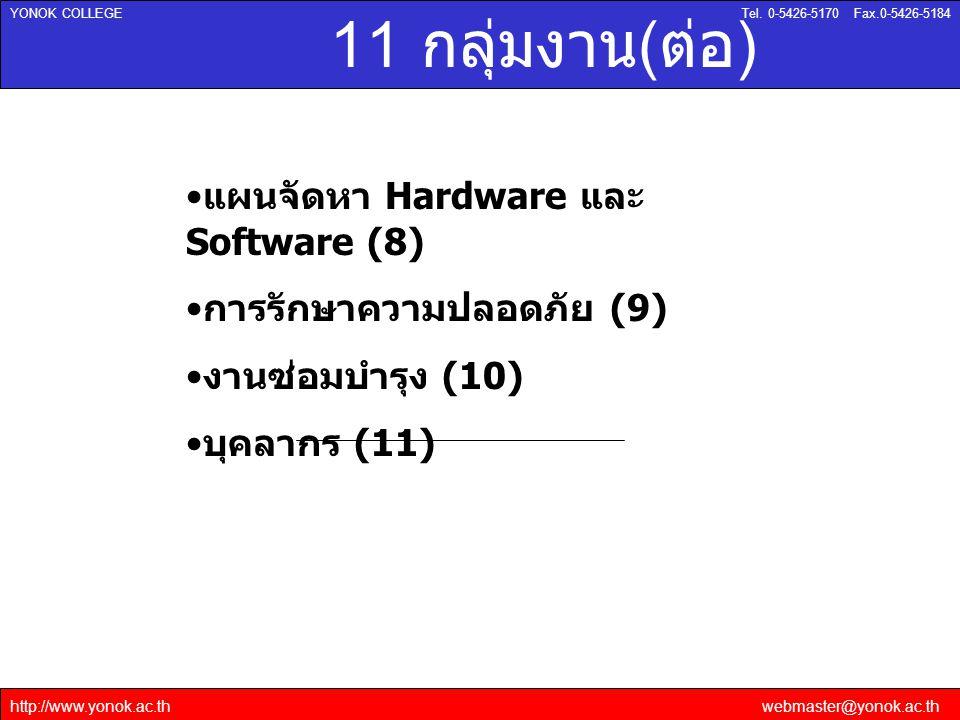 http://www.yonok.ac.thwebmaster@yonok.ac.th YONOK COLLEGETel. 0-5426-5170 Fax.0-5426-5184 11 กลุ่มงาน ( ต่อ ) แผนจัดหา Hardware และ Software (8) การรั