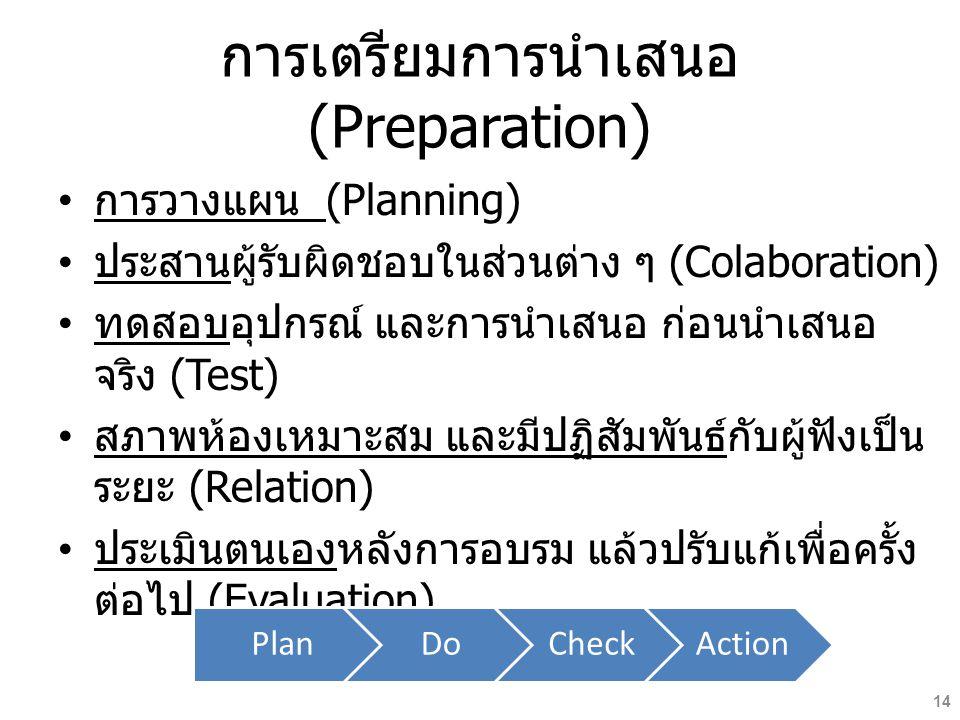 การเตรียมการนำเสนอ (Preparation) การวางแผน (Planning) ประสานผู้รับผิดชอบในส่วนต่าง ๆ (Colaboration) ทดสอบอุปกรณ์ และการนำเสนอ ก่อนนำเสนอ จริง (Test) สภาพห้องเหมาะสม และมีปฏิสัมพันธ์กับผู้ฟังเป็น ระยะ (Relation) ประเมินตนเองหลังการอบรม แล้วปรับแก้เพื่อครั้ง ต่อไป (Evaluation) PlanDoCheckAction 14