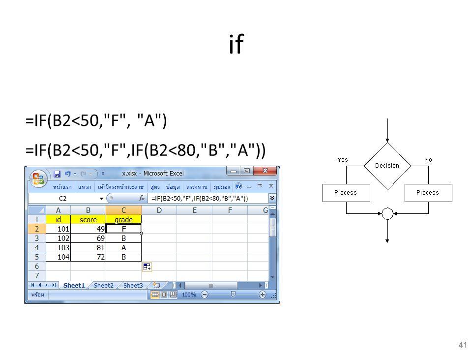 if =IF(B2<50, F ,IF(B2<80, B , A )) =IF(B2<50, F , A ) 41