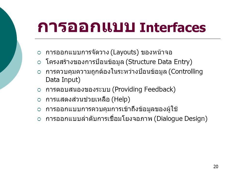 20 การออกแบบ Interfaces  การออกแบบการจัดวาง (Layouts) ของหน้าจอ  โครงสร้างของการป้อนข้อมูล (Structure Data Entry)  การควบคุมความถูกต้องในระหว่างป้อนข้อมูล (Controlling Data Input)  การตอบสนองของระบบ (Providing Feedback)  การแสดงส่วนช่วยเหลือ (Help)  การออกแบบการควบคุมการเข้าถึงข้อมูลของผู้ใช้  การออกแบบลำดับการเชื่อมโยงจอภาพ (Dialogue Design)