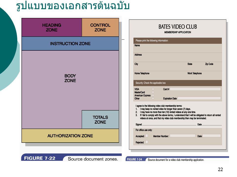 22 รูปแบบของเอกสารต้นฉบับ