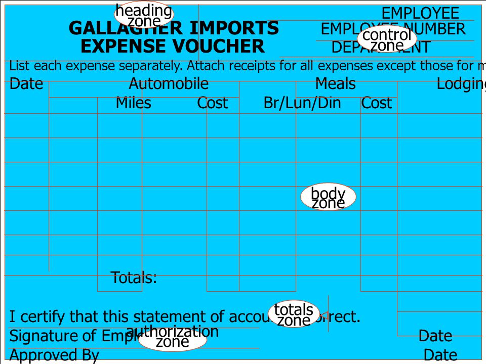 24 EMPLOYEE GALLAGHER IMPORTS EMPLOYEE NUMBER EXPENSE VOUCHER DEPARTMENT List each expense separately. Attach receipts for all expenses except those f