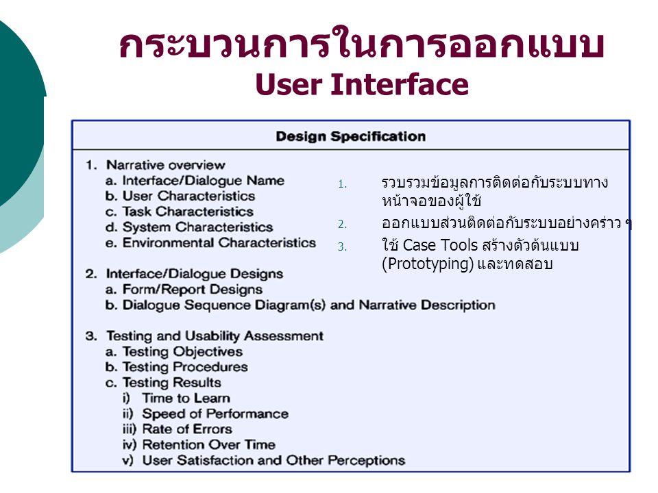 4 กระบวนการในการออกแบบ User Interface 1. รวบรวมข้อมูลการติดต่อกับระบบทาง หน้าจอของผู้ใช้ 2. ออกแบบส่วนติดต่อกับระบบอย่างคร่าว ๆ 3. ใช้ Case Tools สร้า