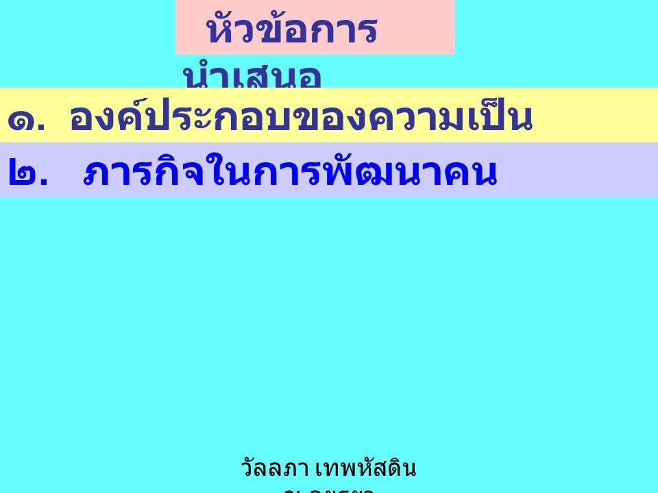 วัลลภา เทพหัสดิน ณ อยุธยา เรียนรู้เมื่อเป็นครู อุดมศึกษา ศาสตราจารย์กิตติคุณ ดร. วัลลภา เทพ หัสดิน ณ อยุธยา บทบาทและจริยธรรมของครูอุดมศึกษากับสังคมไทย
