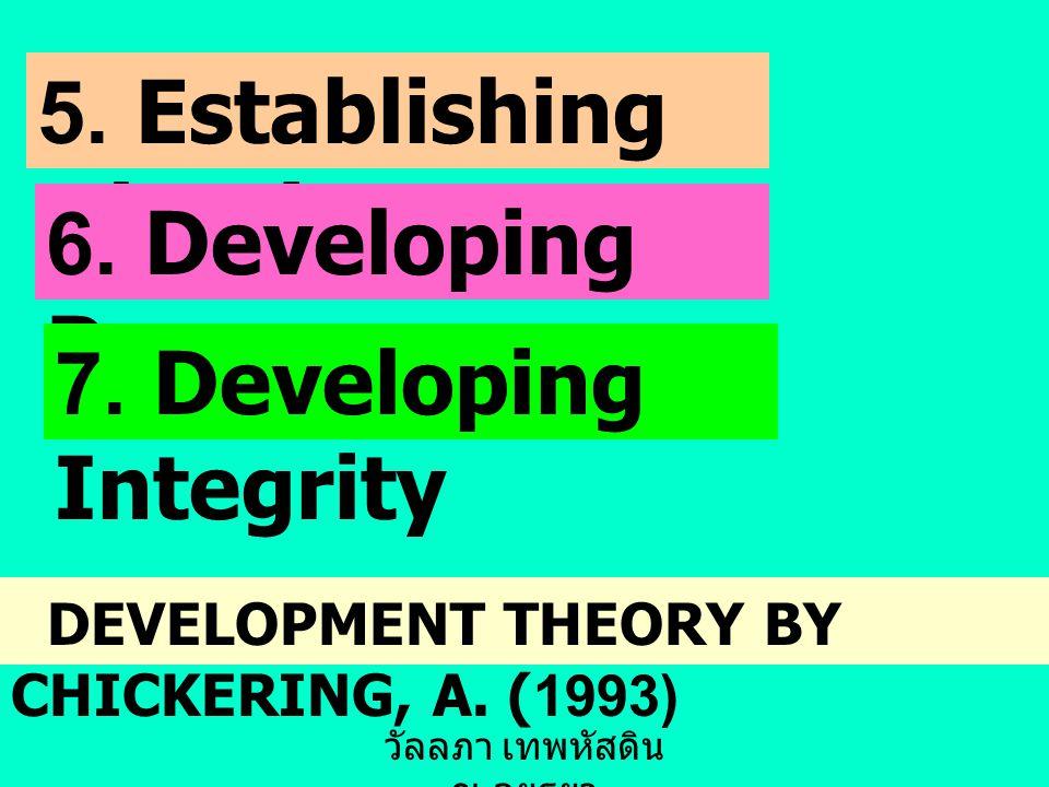 วัลลภา เทพหัสดิน ณ อยุธยา Education and Identity The Seven Vectors 1. Developing Competence 2. Managing Emotions 3. Moving Through Autonomy Toward Int