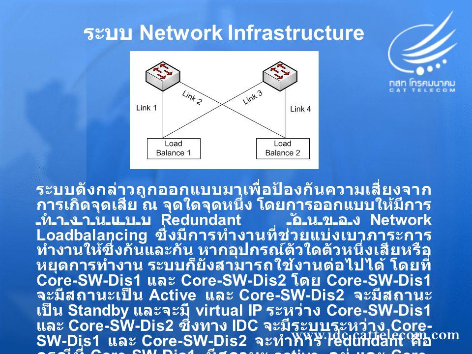 ระบบ Network Infrastructure ระบบดังกล่าวถูกออกแบบมาเพื่อป้องกันความเสี่ยงจาก การเกิดจุดเสีย ณ จุดใดจุดหนึ่ง โดยการออกแบบให้มีการ ทำงานแบบ Redundant กันของ Network Loadbalancing ซึ่งมีการทำงานที่ช่วยแบ่งเบาภาระการ ทำงานให้ซึ่งกันและกัน หากอุปกรณ์ตัวใดตัวหนึ่งเสียหรือ หยุดการทำงาน ระบบก็ยังสามารถใช้งานต่อไปได้ โดยที่ Core-SW-Dis1 และ Core-SW-Dis2 โดย Core-SW-Dis1 จะมีสถานะเป็น Active และ Core-SW-Dis2 จะมีสถานะ เป็น Standby และจะมี virtual IP ระหว่าง Core-SW-Dis1 และ Core-SW-Dis2 ซึ่งทาง IDC จะมีระบบระหว่าง Core- SW-Dis1 และ Core-SW-Dis2 จะทำการ redundant คือ กรณีที่ Core-SW-Dis1 มีสถานะ active อยู่ และ Core- SW-Dis2 มีสถานะ standby เมื่อเกิดกรณีที่ Core-SW- Dis1 ตาย ตัว Core-SW-Dis2 ก็จะทำงานได้โดยไม่มี ผลกระทบต่อลูกค้าที่ให้บริการ www.idc.cattelecom.com
