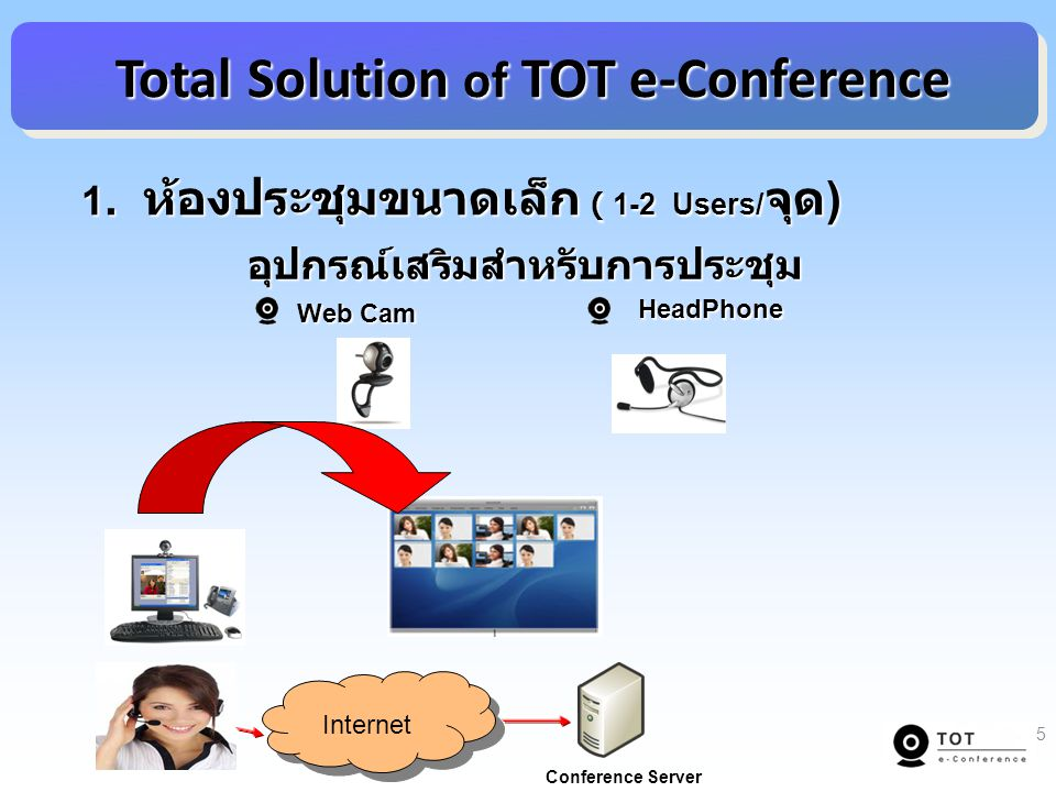 Total Solution of TOT e-Conference Total Solution of TOT e-Conference 1.