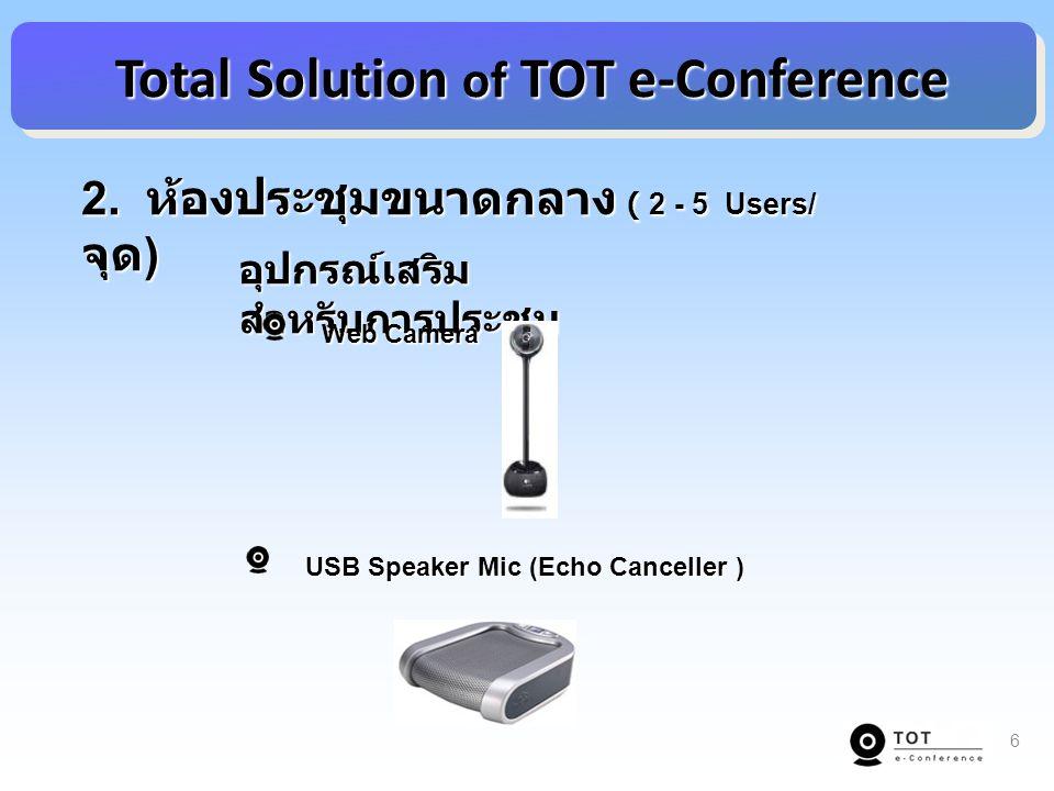 ห้องประชุมขนาดกลาง ห้องประชุมขนาดกลาง Projecter Monitor Speaker Web Cam External speaker AmplifierComputer Output Output Line out Line out 7