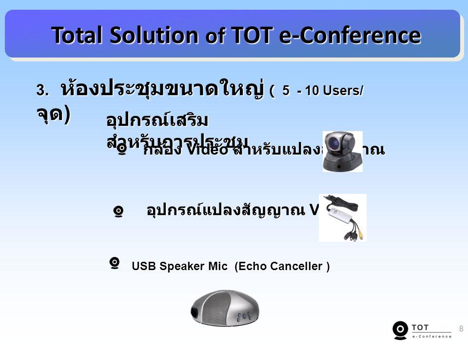 ห้องประชุมขนาดใหญ่ห้องประชุมขนาดใหญ่ Decoder Monitor Speaker External speaker AmplifierComputer Output Output Line out Line out Projecter กล้อง Video 9
