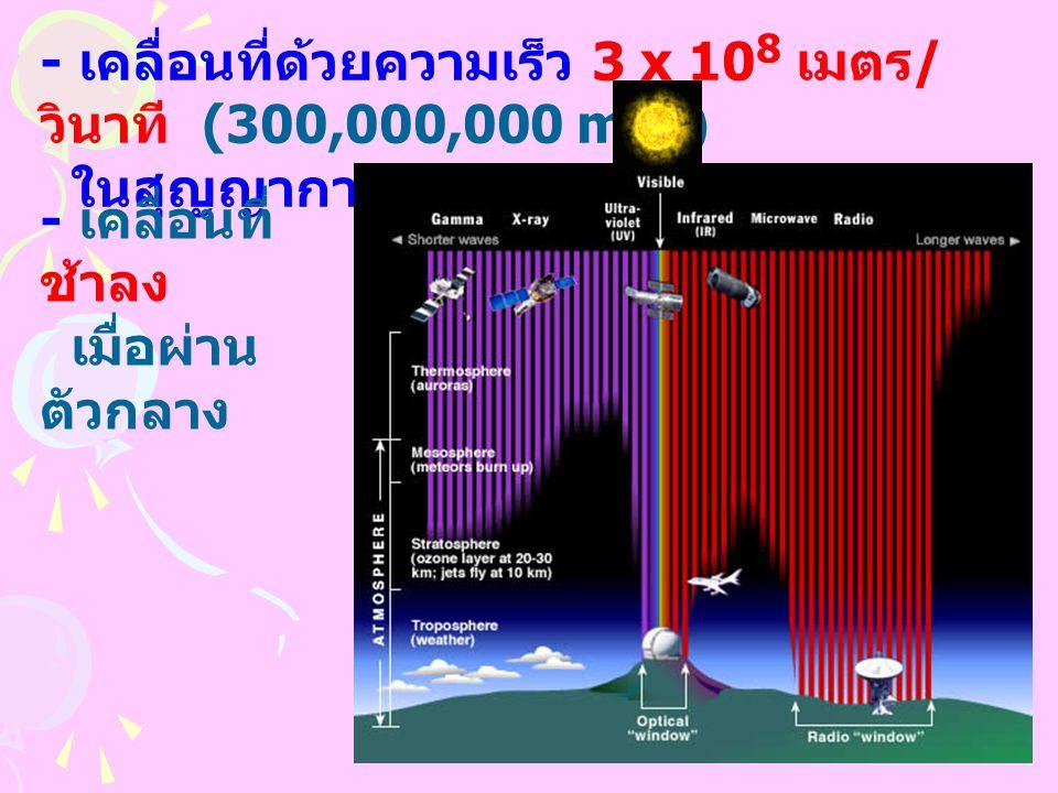 - เคลื่อนที่ด้วยความเร็ว 3 x 10 8 เมตร / วินาที (300,000,000 m/s) ในสุญญากาศหรือ 1 x 10 9 km/hr - เคลื่อนที่ ช้าลง เมื่อผ่าน ตัวกลาง