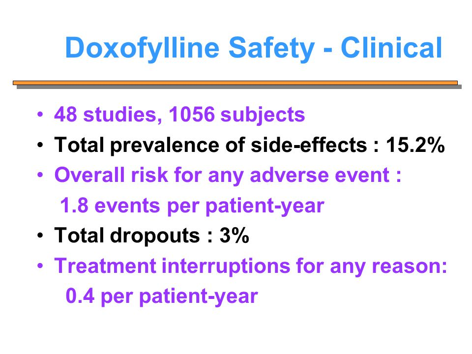 Doxofylline Safety - Clinical 48 studies, 1056 subjects Total prevalence of side-effects : 15.2% Overall risk for any adverse event : 1.8 events per p